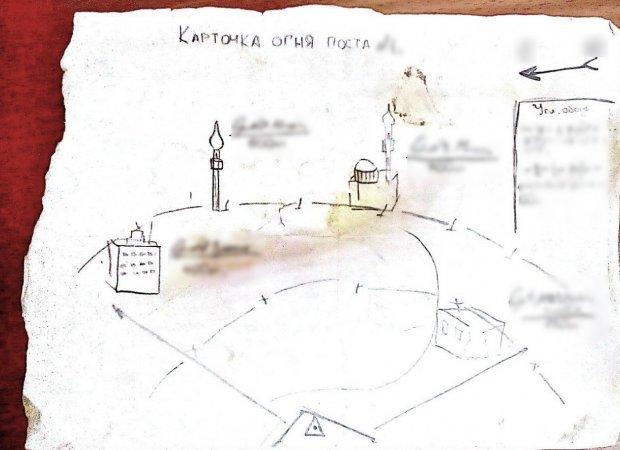 """Российский боевой документ """"Карточка огня поста № N."""", оставленный в Пальмире в конце 2016 года"""